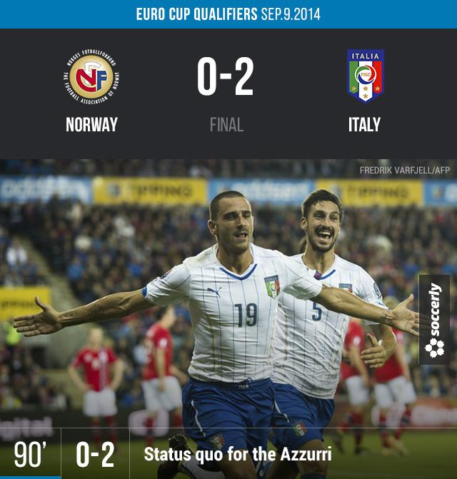 Norway vs Italy