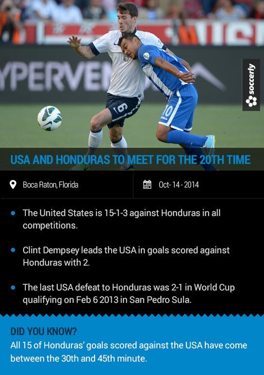 USA v Honduras