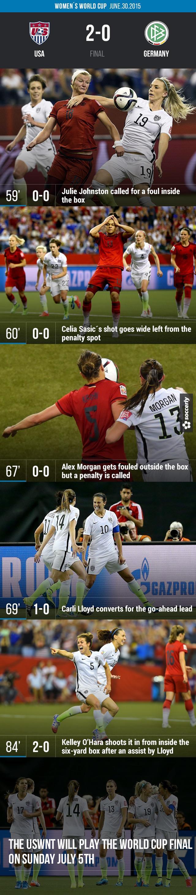 USA vs Germany, Semifinal, Women´s World Cup